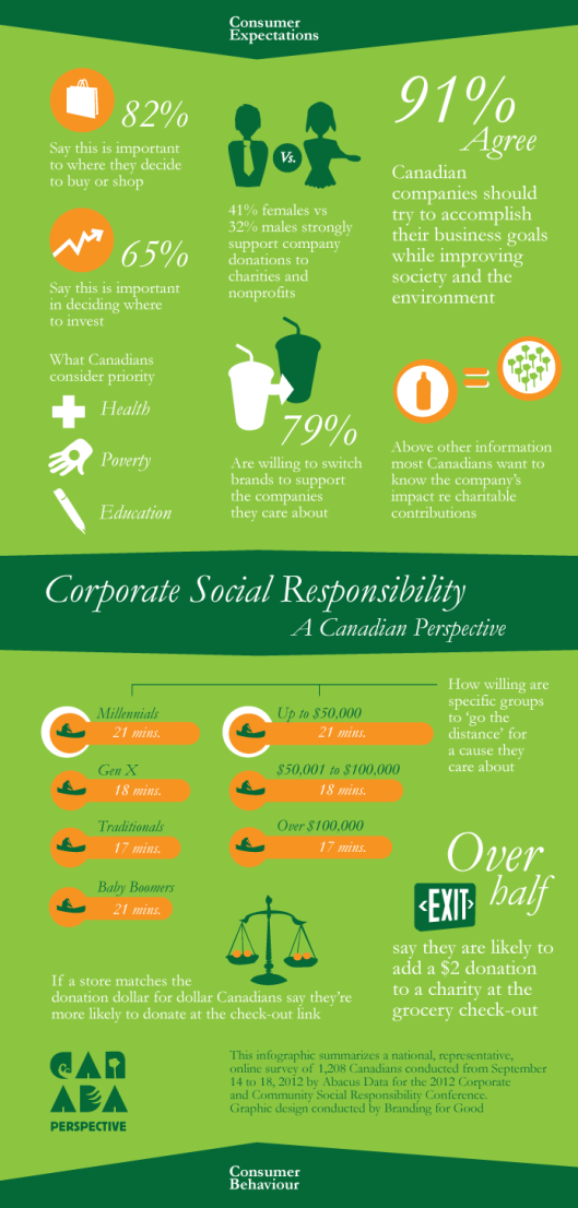 Canada_Perspectives_Infographic_FINAL-copy
